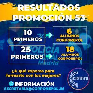 VOLVEMOS A REVENTAR LA OPOSICIÓN DE POLICÍA MUNICIPAL DE MADRID – PROMOCIÓN 53: